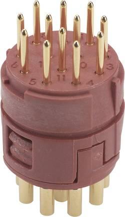 Boîtier de montage EPIC® Kit M23 A1 LappKabel 75009711 1 set