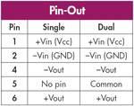 Convertisseur CC/CC pour circuits imprimés entrée: - sortie: 5 V/DC 200 mA 1 W