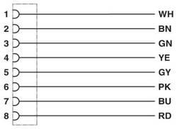 Câble de raccordement Phoenix Contact SAC-8P-10,0-PUR/M 8FR 1404194 10 m Nbr de pôles: 8 1 pc(s)