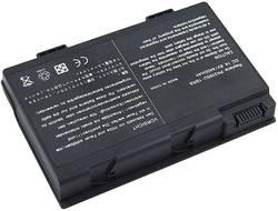 Batterie d'ordinateur portable Li-Ion 14.4 V Beltrona 4400 mAh
