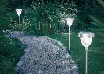 Lampe De Jardin Avec Detecteur De Mouvement. Parfait Lampadaire ...