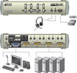 Switch KVM 4 ports Aten pour appareils USB et PS/2 et graphique VGA avec transmission acoutisque et hub USB 2.0