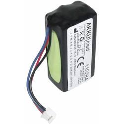 Akku Med akumulator za medicinsko tehniko Nadomešča originalno baterijo Basic4.8V Biocam, Linos, Rodenstock 4.8 V 800 mAh