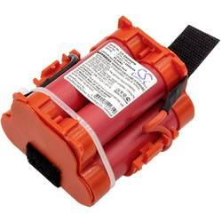 CS Cameron Sino CSGRA800PW električni alaT-akumulator Zamjenjuje originalnu akumul. bateriju 505 69 73-20, 574 47 68-01, 574 47
