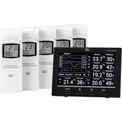 dnt RoomLogg PRO DNT000004 Bežični termometar/higrometar