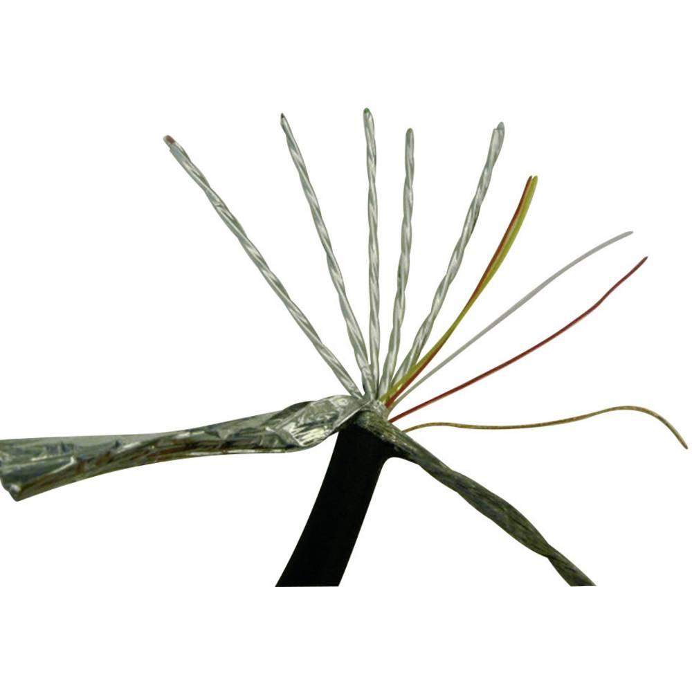 HDMI produžni kabel [1x HDMI-utikač 1x HDMI-utikač] 2 m crn