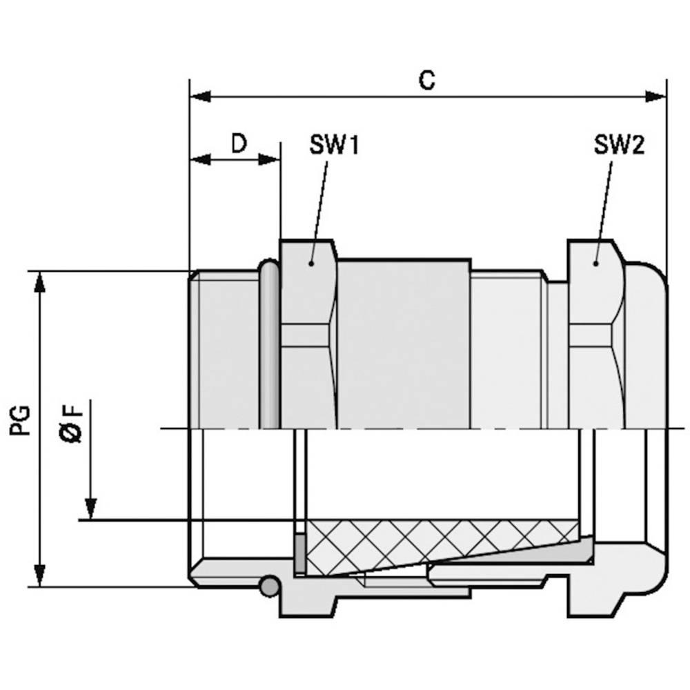 Kabelforskruning LappKabel SKINDICHT® SHV PG 11/11/9 Messing Messing 25 stk
