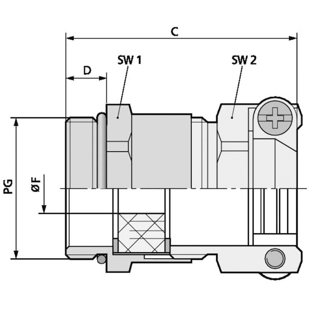 Kabelska uvodnica PG13.5 medenina, naravna barva LappKabel SKINDICHT SKZ PG 13,5 25 kosov