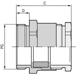 Kabelforskruning LappKabel SKINDICHT® SVF PG 48 PG48 Messing Messing 5 stk