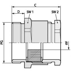 Kabelforskruning LappKabel SKINDICHT® SVRE PG 21 PG21 Messing Messing 50 stk
