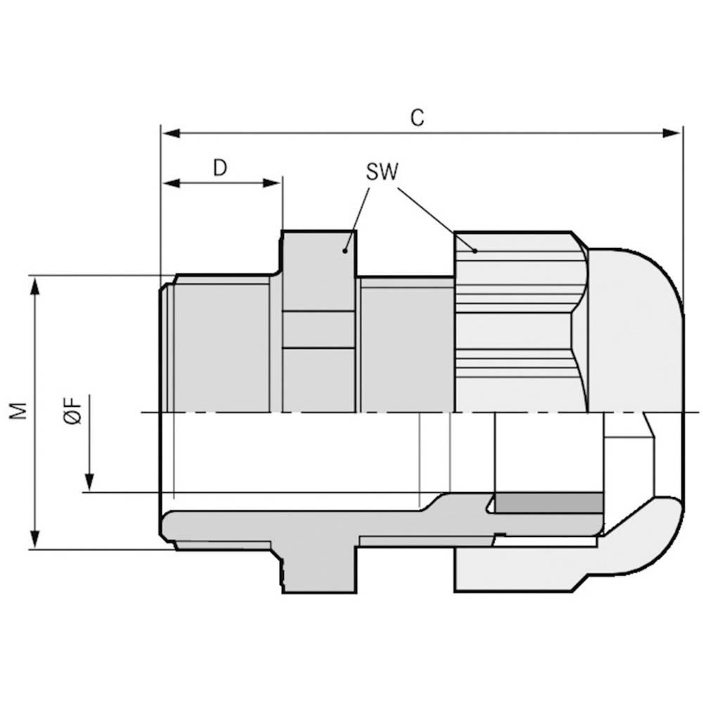 Kabelforskruning LappKabel SKINTOP® SOLAR M16 M16 Polycarbonat Sort (RAL 9005) 100 stk