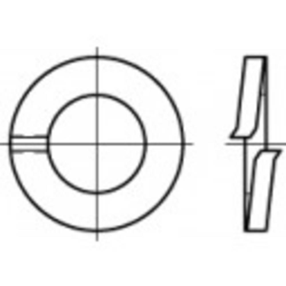 Vzmetne podložke, notranji premer: 3.1 mm DIN 127 vzmetno jeklo 100 kosov TOOLCRAFT 105591