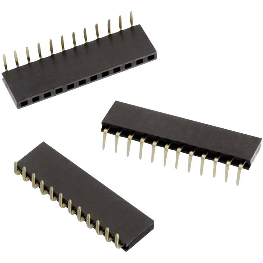 Bøsningsliste (standard) WR-PHD Samlet antal poler 10 Würth Elektronik 613010143121 Rastermål: 2.54 mm 1 stk
