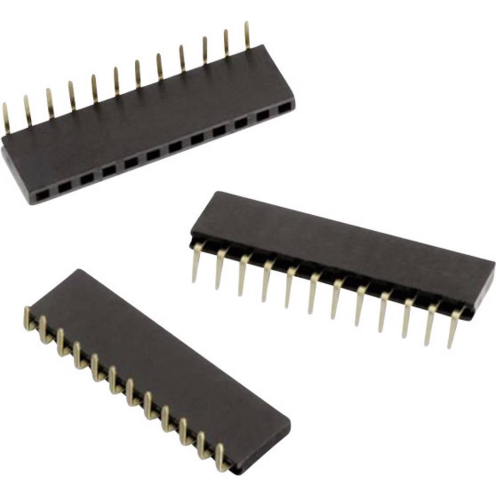Priključek (standardni) Würth Elektronik 613032143121, mere: 2.54 mm 1 kos