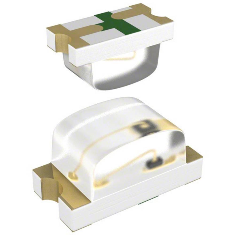 SMD LED Vishay 1608 104 mcd 130 ° Blå