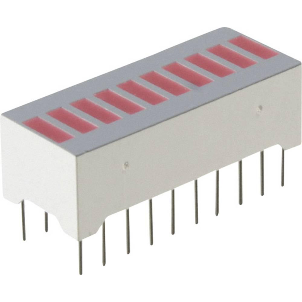 LED-søjlediagram Everlight Opto (L x B x H) 25.53 x 12.06 x 10.16 mm Rød