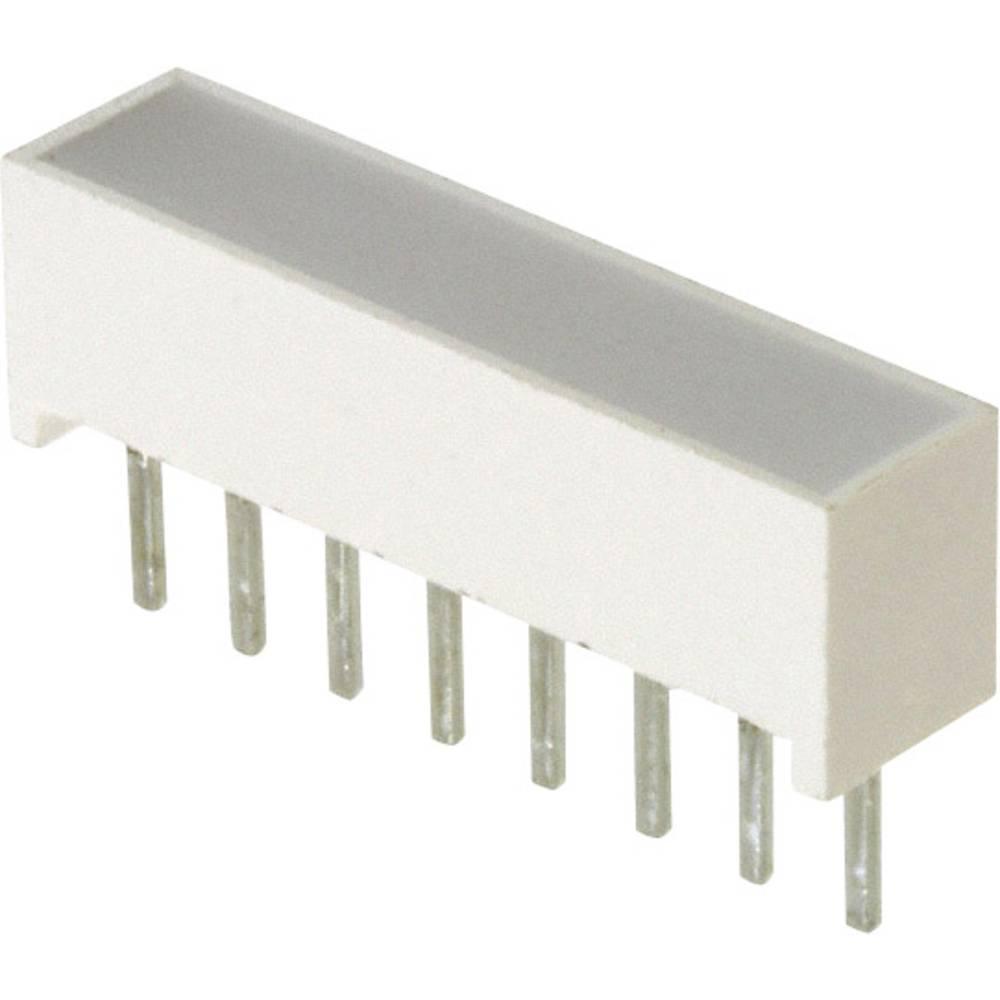 Panel-LED Broadcom (L x B x H) 20.32 x 10.28 x 4.95 mm Gul