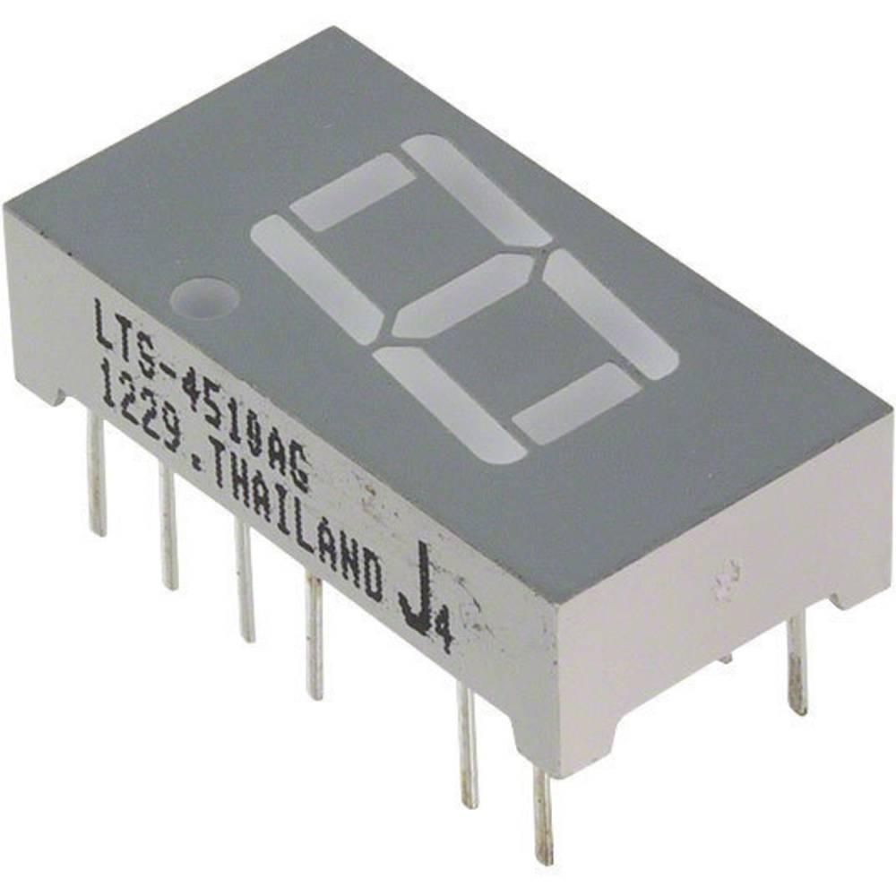 7-Segment-Anzeige (value.1317366) Lite-On 10.16 mm 2.1 V Grøn