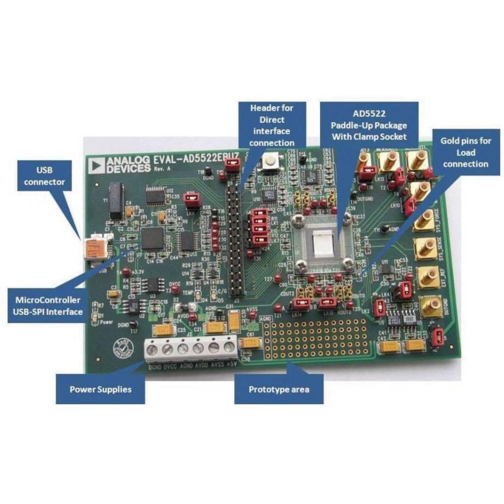 Razvojna ploča Analog Devices EVAL-AD5522EBUZ