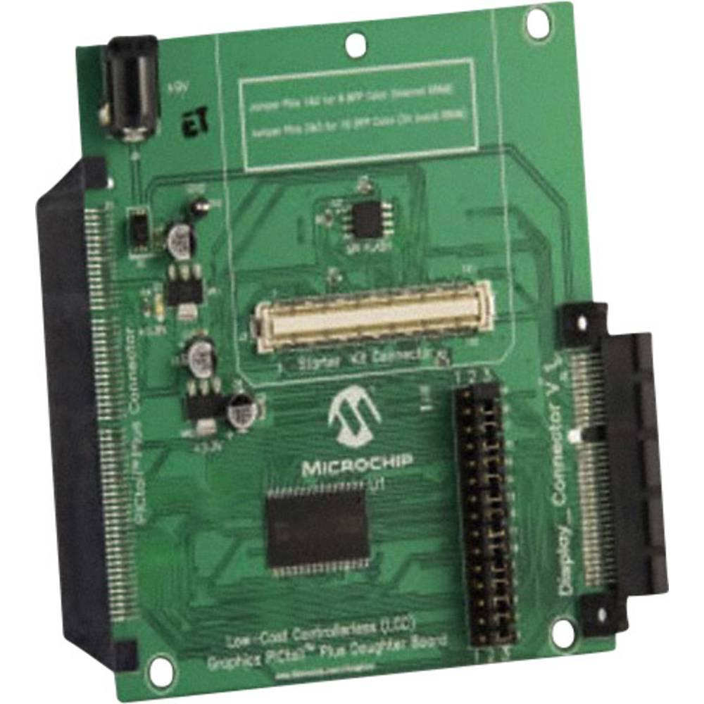 Razširitvena plošča Microchip Technology AC164144