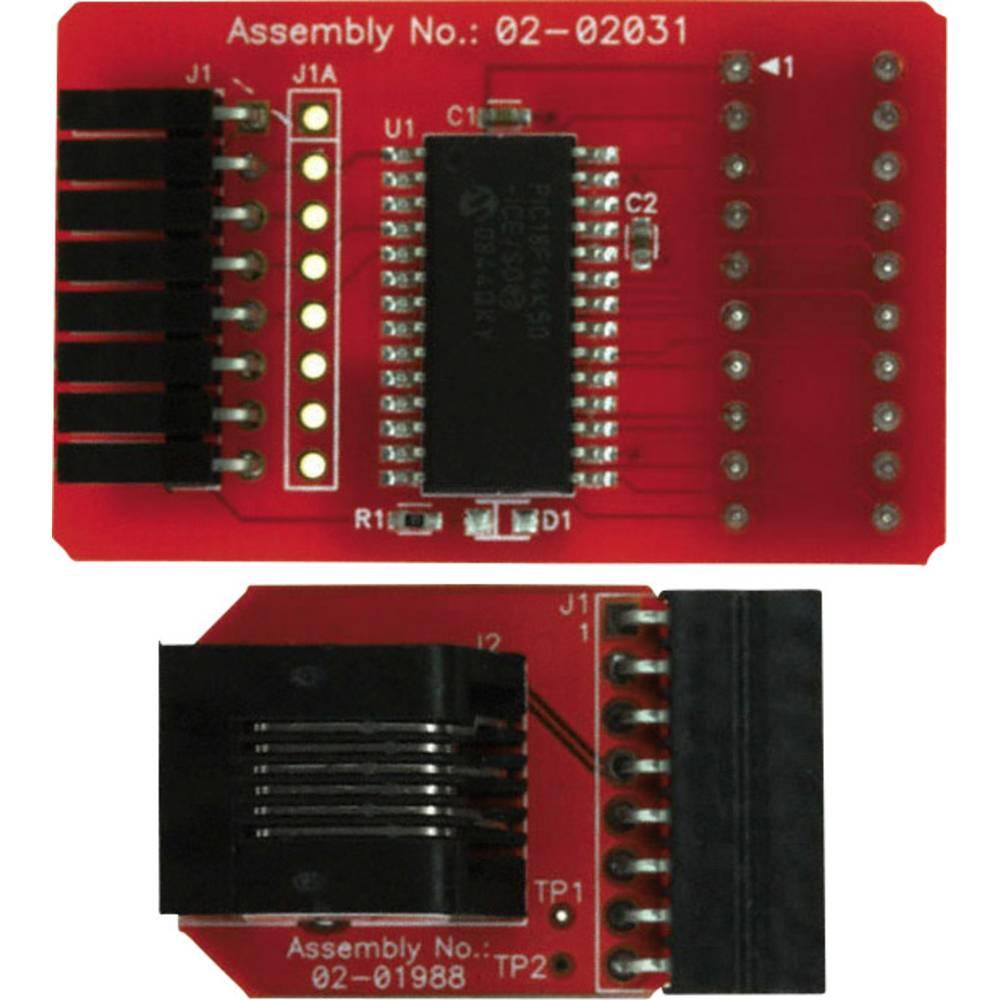 Razširitvena plošča Microchip Technology AC244023
