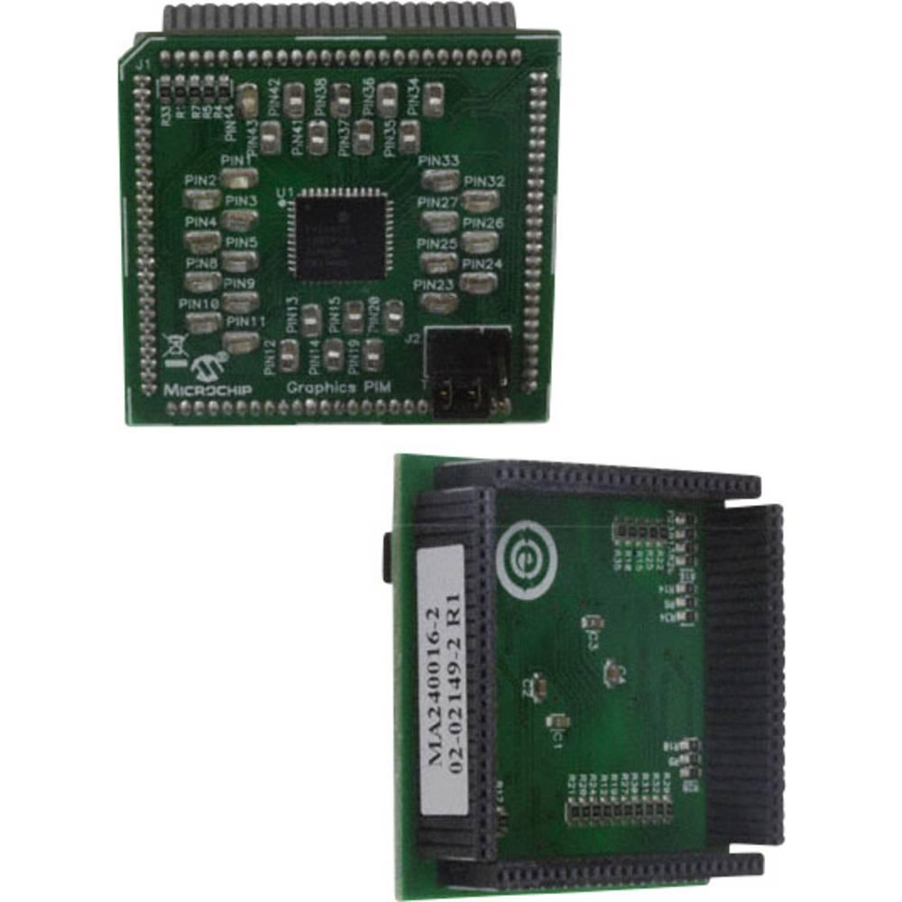Razširitvena plošča Microchip Technology MA240016-2