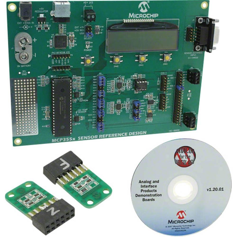 Razvojna plošča Microchip Technology MCP355XDV-MS1