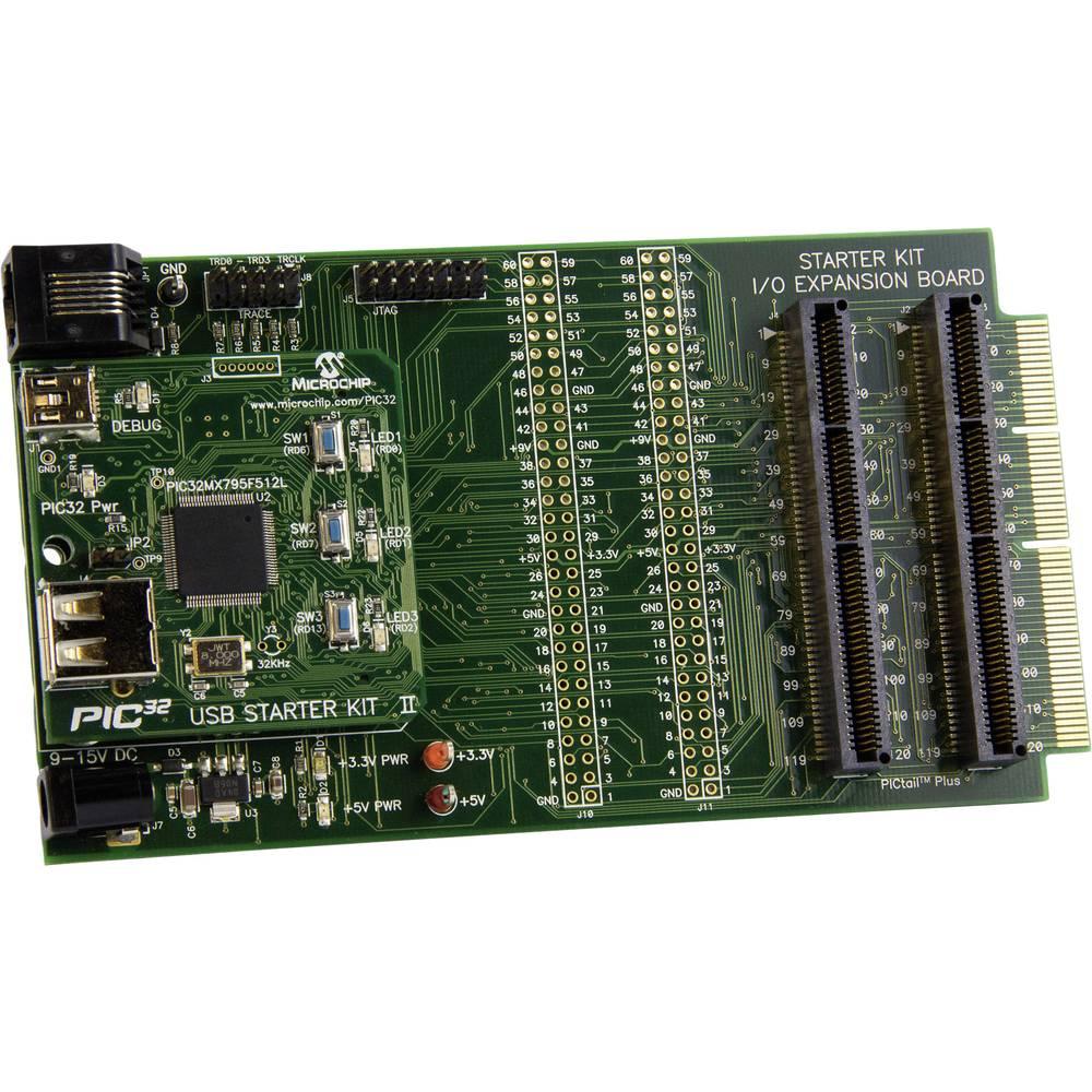 Začetni komplet Microchip Technology DM320412
