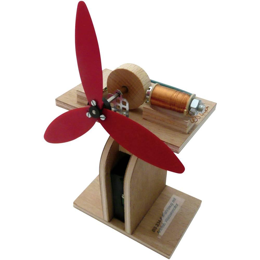 Ventilator sa valjak motorom BS 234-V