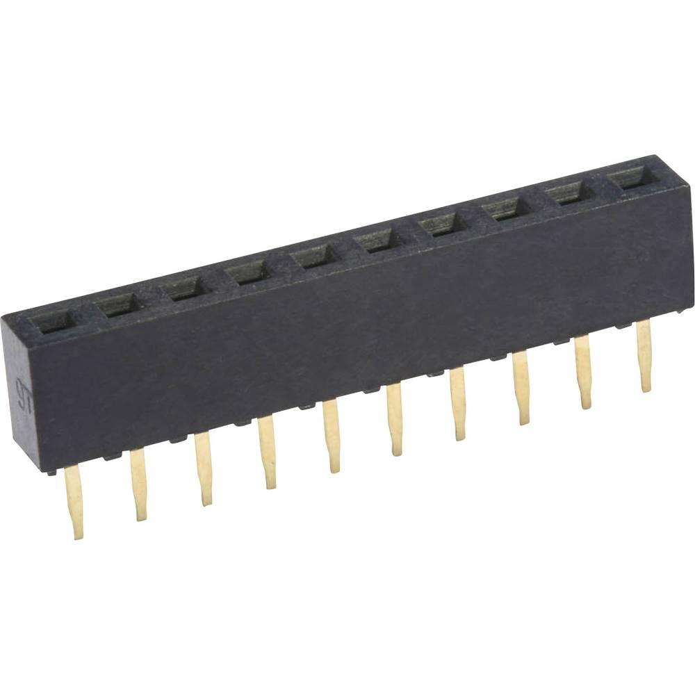 Bøsningsliste (standard) econ connect FHS43S12G 1 stk