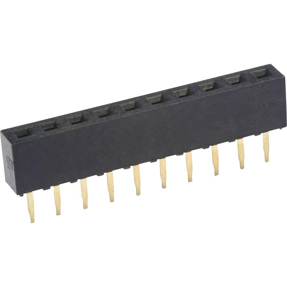 Bøsningsliste (standard) econ connect FHS43S16G 1 stk