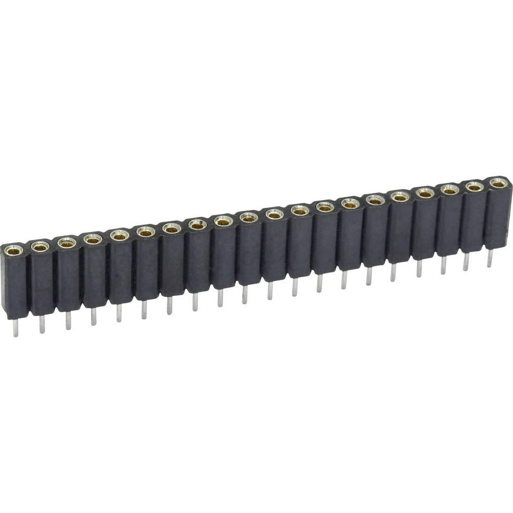Bøsningsliste (præcision) econ connect MP70S2 1 stk