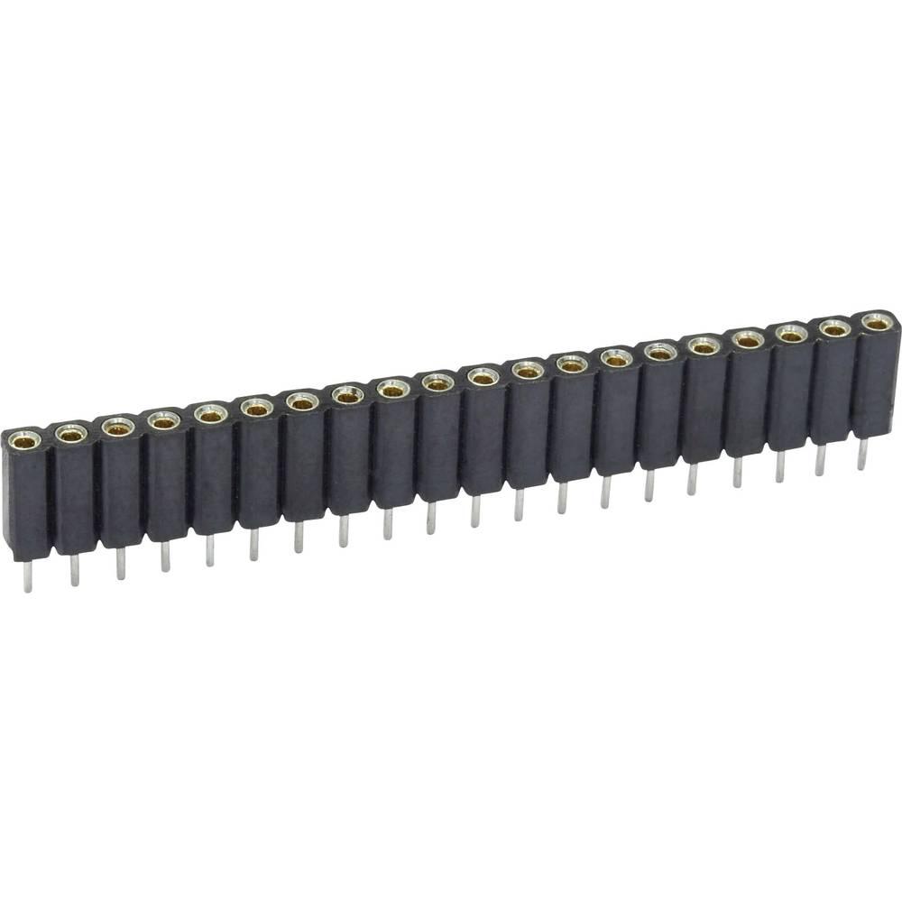 Bøsningsliste (præcision) econ connect MP70S3 1 stk