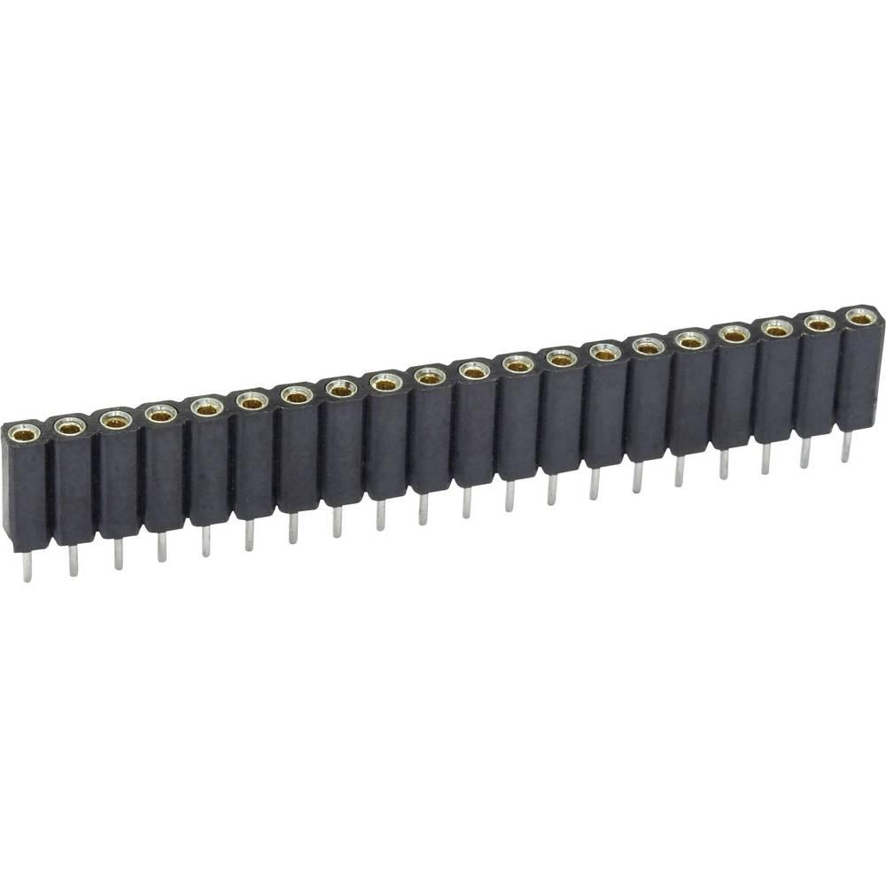 Bøsningsliste (præcision) econ connect MP70S4 1 stk