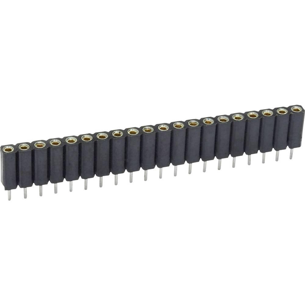 Bøsningsliste (præcision) econ connect MP70S40 1 stk