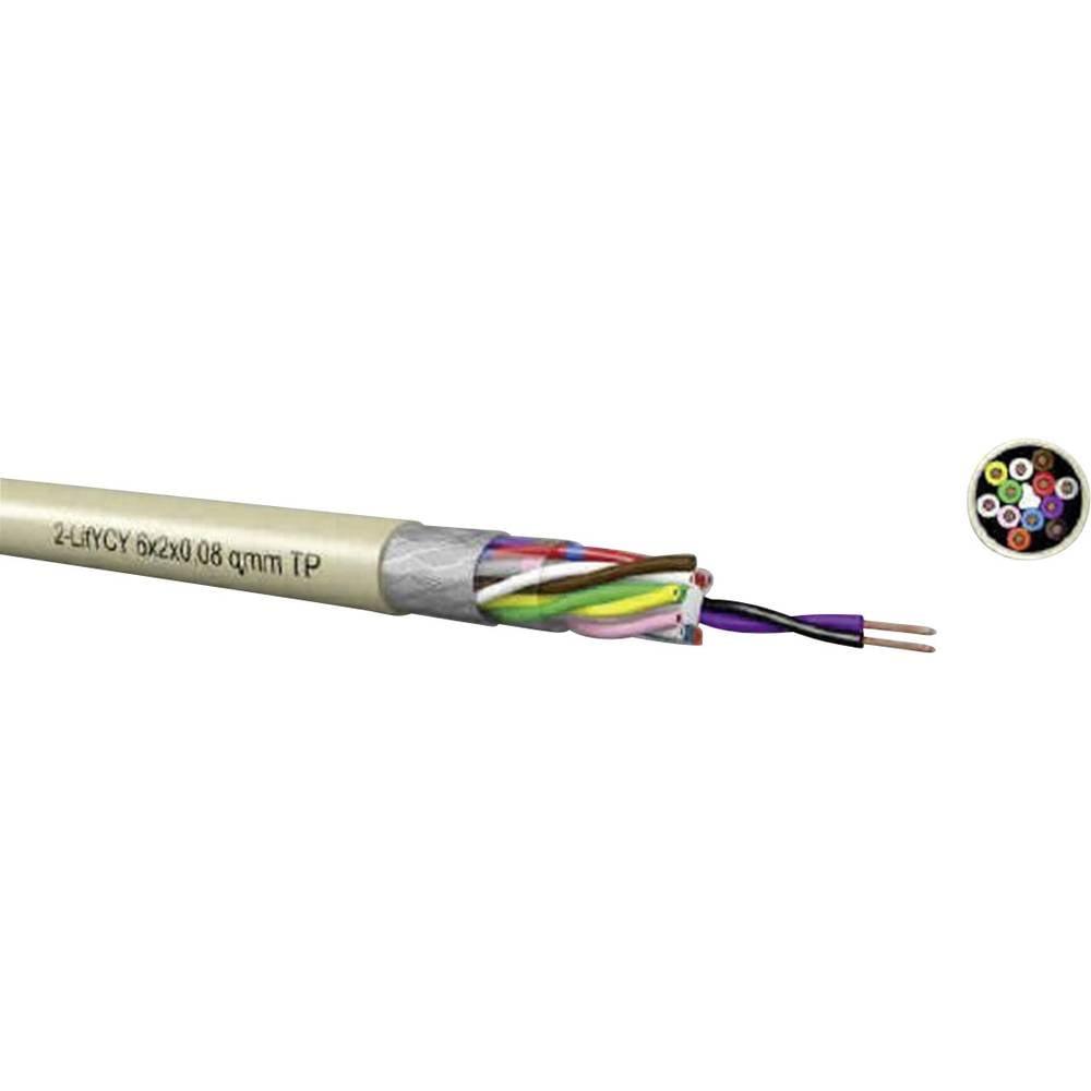 Krmilni kabel 2-LifYCY TP 2 x 2 x 0.20 mm sive boje Kabeltronik 8.20402E8 metarski