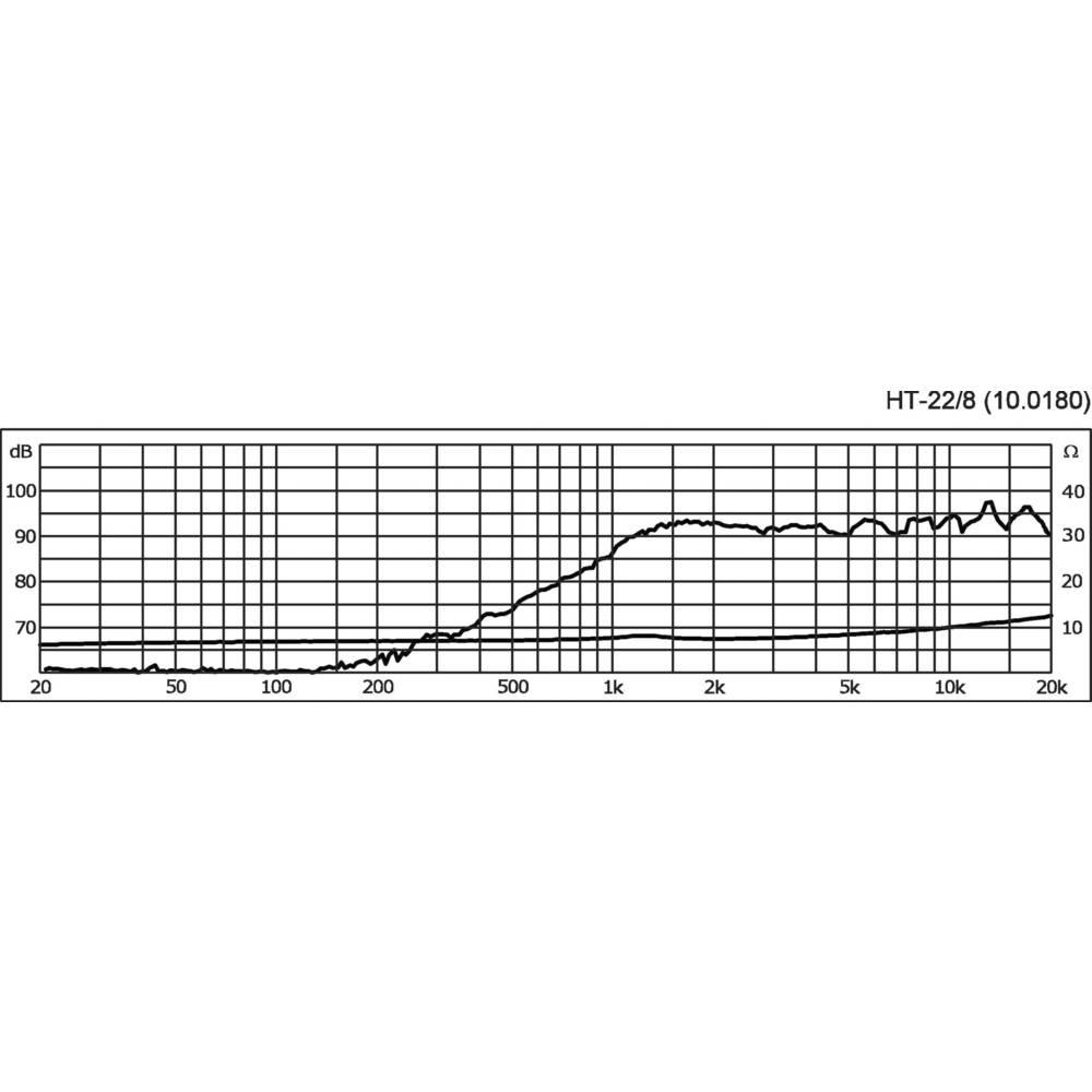 Monacor HT-22/8 Visokotonec s kupolasto membrano 10 W 8 Ω
