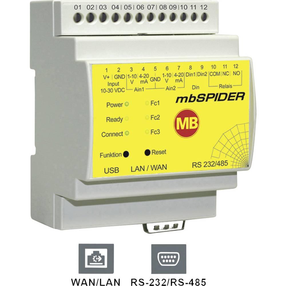 MB Connect Line podatkovni modem MDH900 WAN / LAN MB Connect Line GmbH 24 V/DC