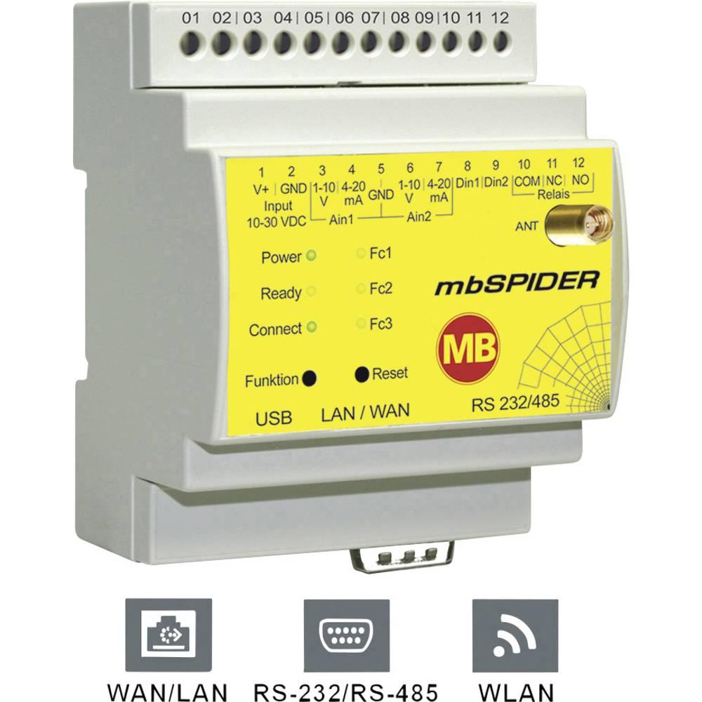 MB Connect Line podatkovni modem MDH901 WAN / LAN -WLAN MB Connect Line GmbH 24 V/DC