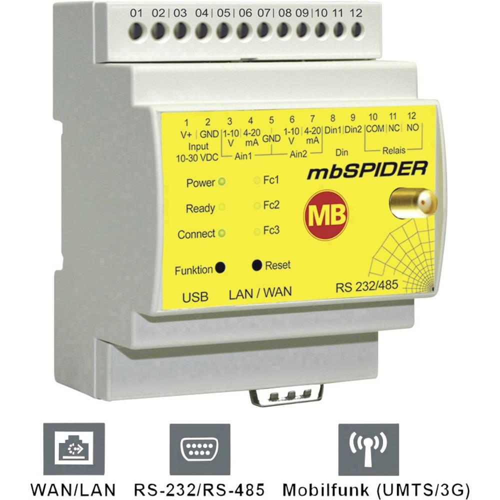 MB Connect Line podatkovni modem MDH906 WAN / LAN -3G MB Connect Line GmbH 24 V/DC