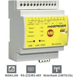 Datamodem LAN, 3G MB Connect Line GmbH