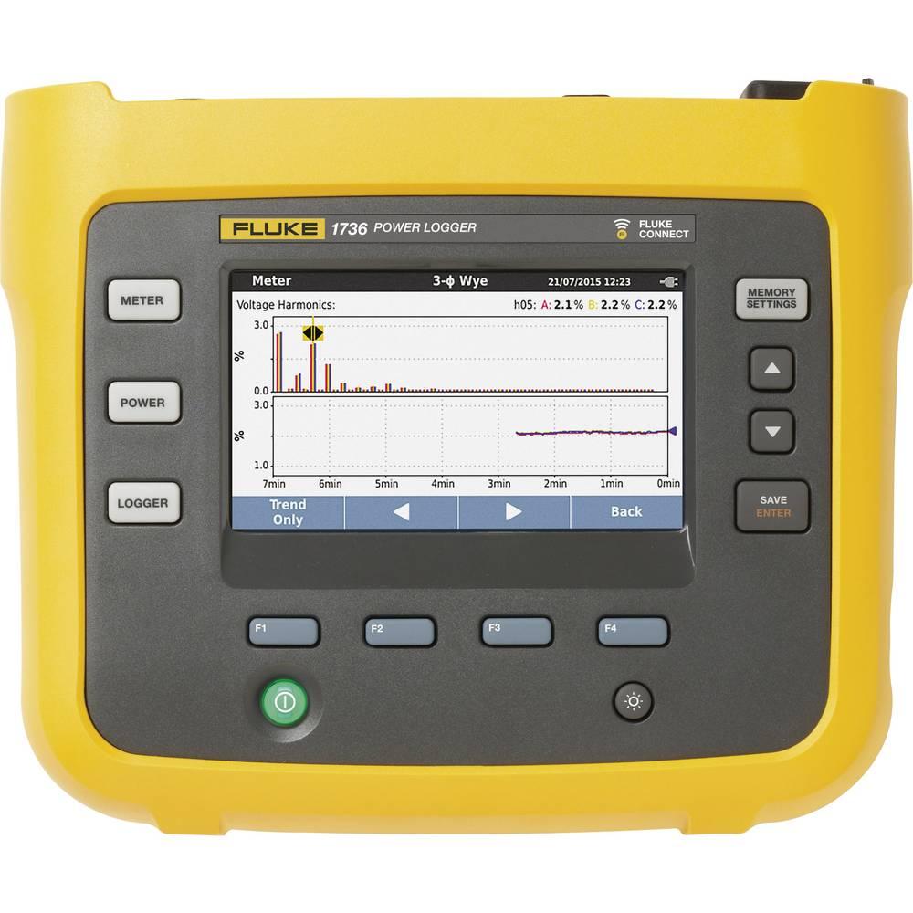 Fluke-1736/EUS Power Logger, omrežni analizator 4534519