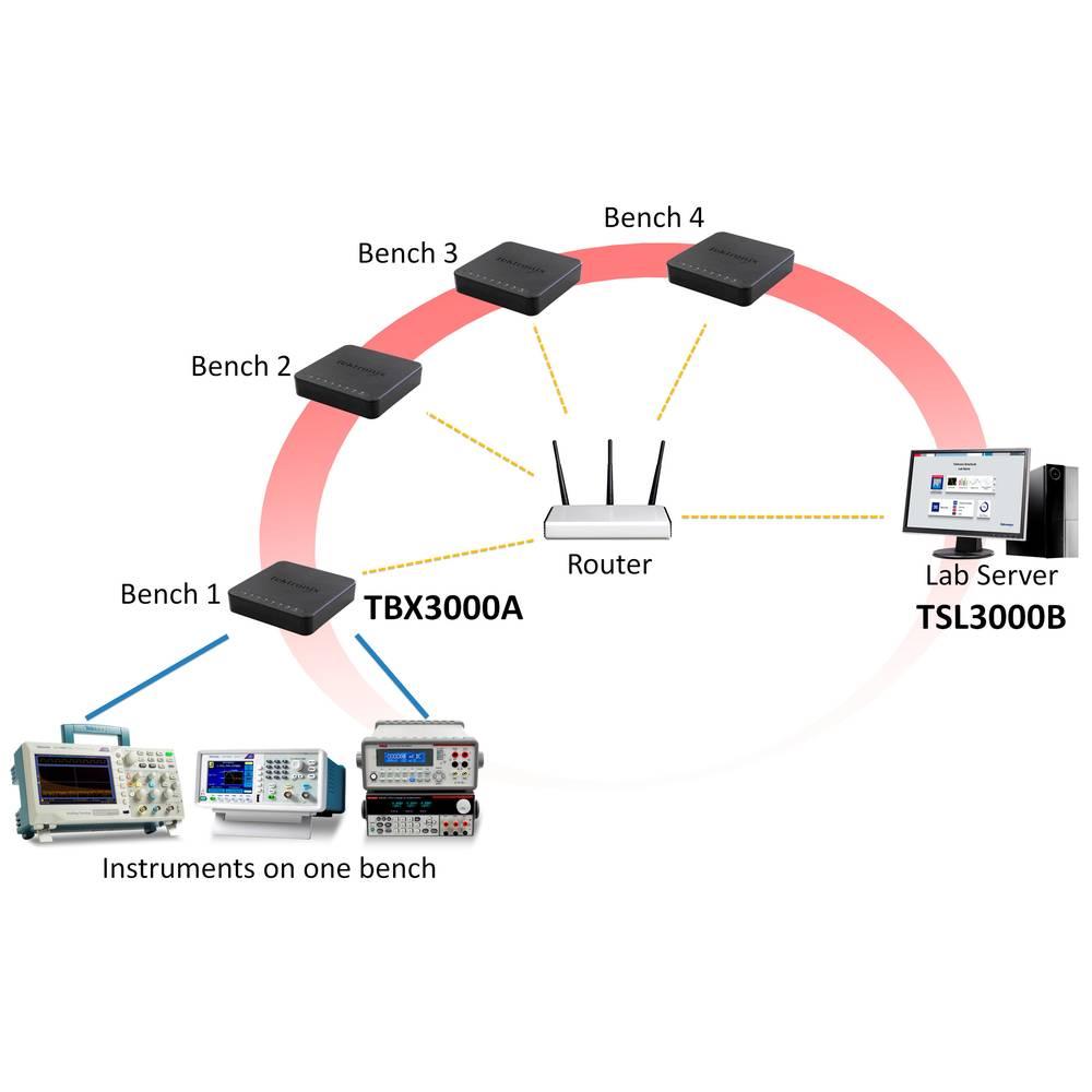 Tektronix TSL3000B softver