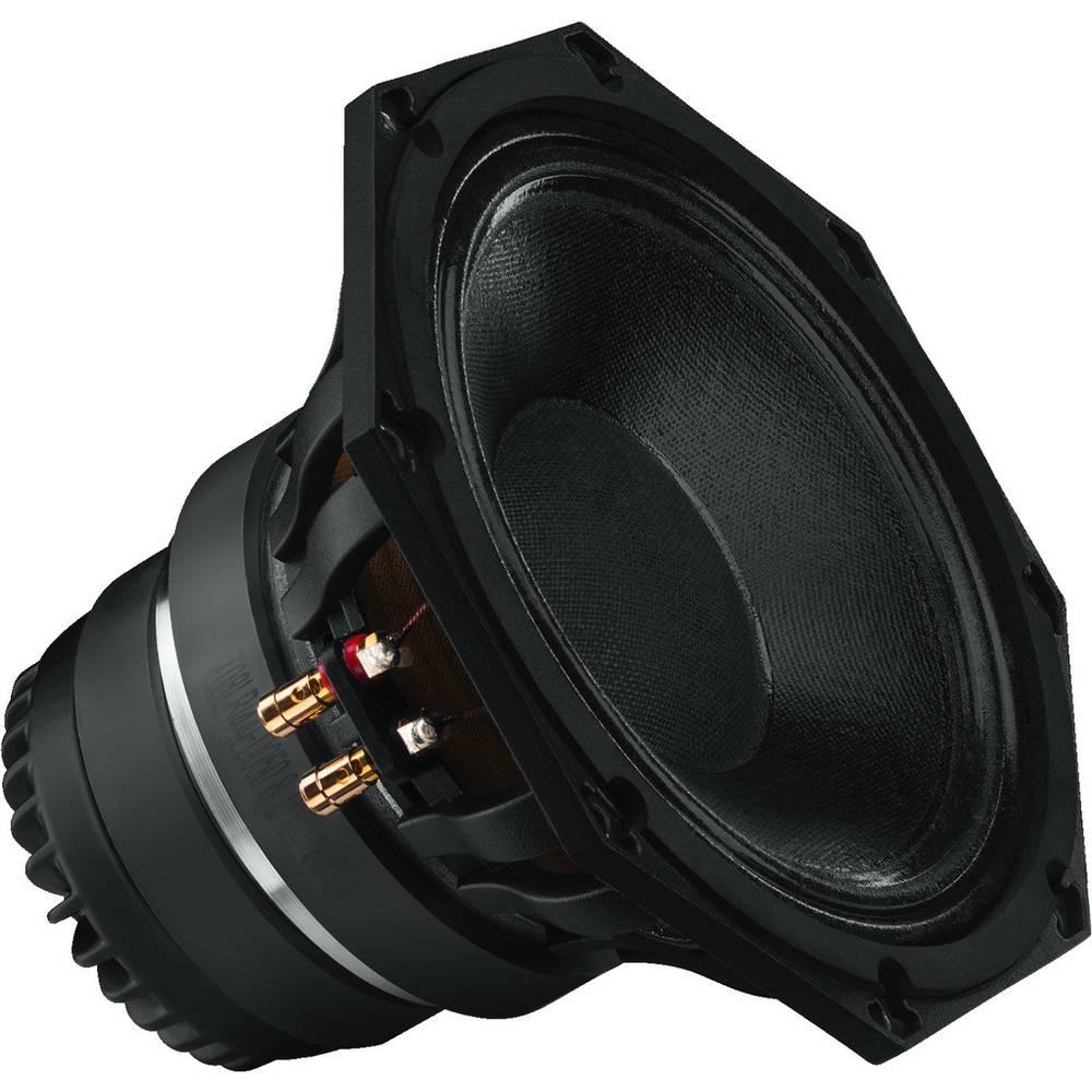 8 palcev Šasija za širokopasovni zvočnik IMG Stage Line SP-308CX 150 W 8