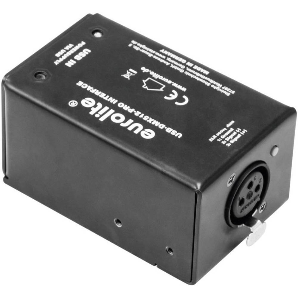 DMX zaslon Eurolite USB-DMX512 PRO MK2 1-kanalni