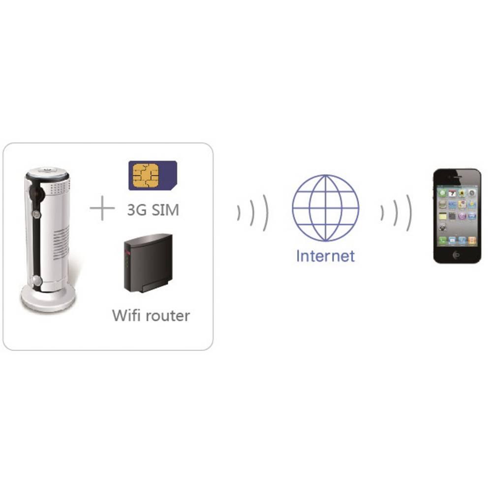 WLAN, GSM IP kamera (1280 x 720 pikslov) Sygonix