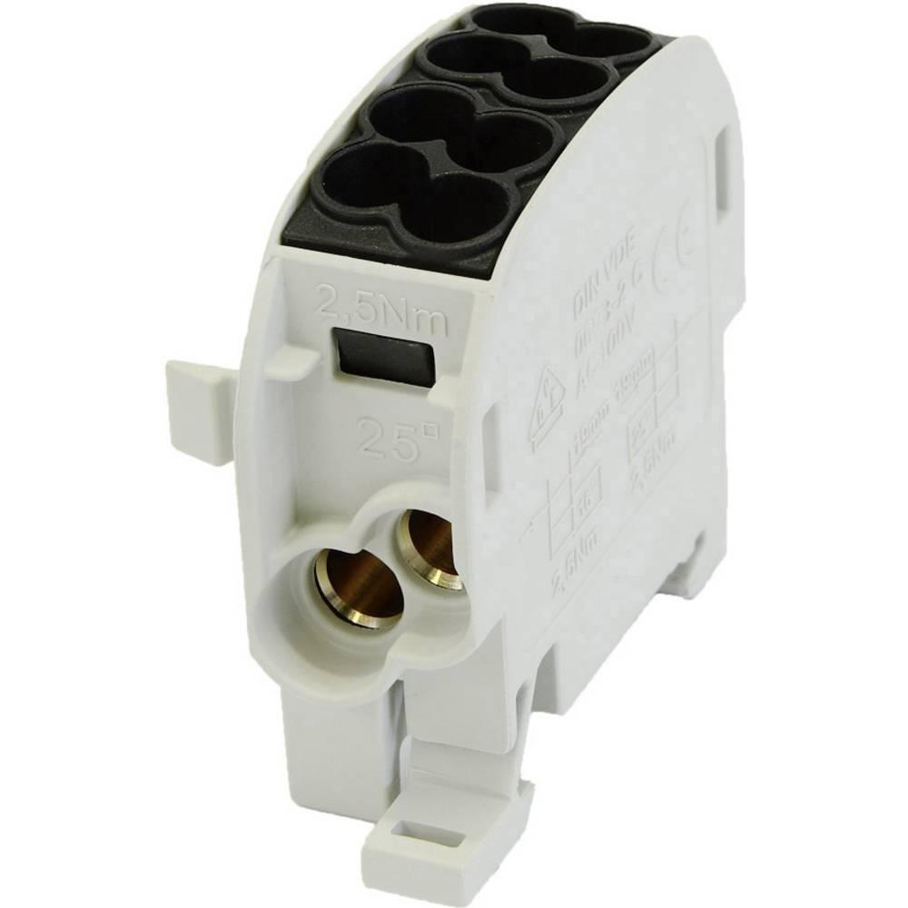 HoraeTec 106289 odcepna sponka za glavni kabel pa , medenina sivo-bela (ral 7035), intenzivna črna (ral 9005) 1-polni 100 A 690