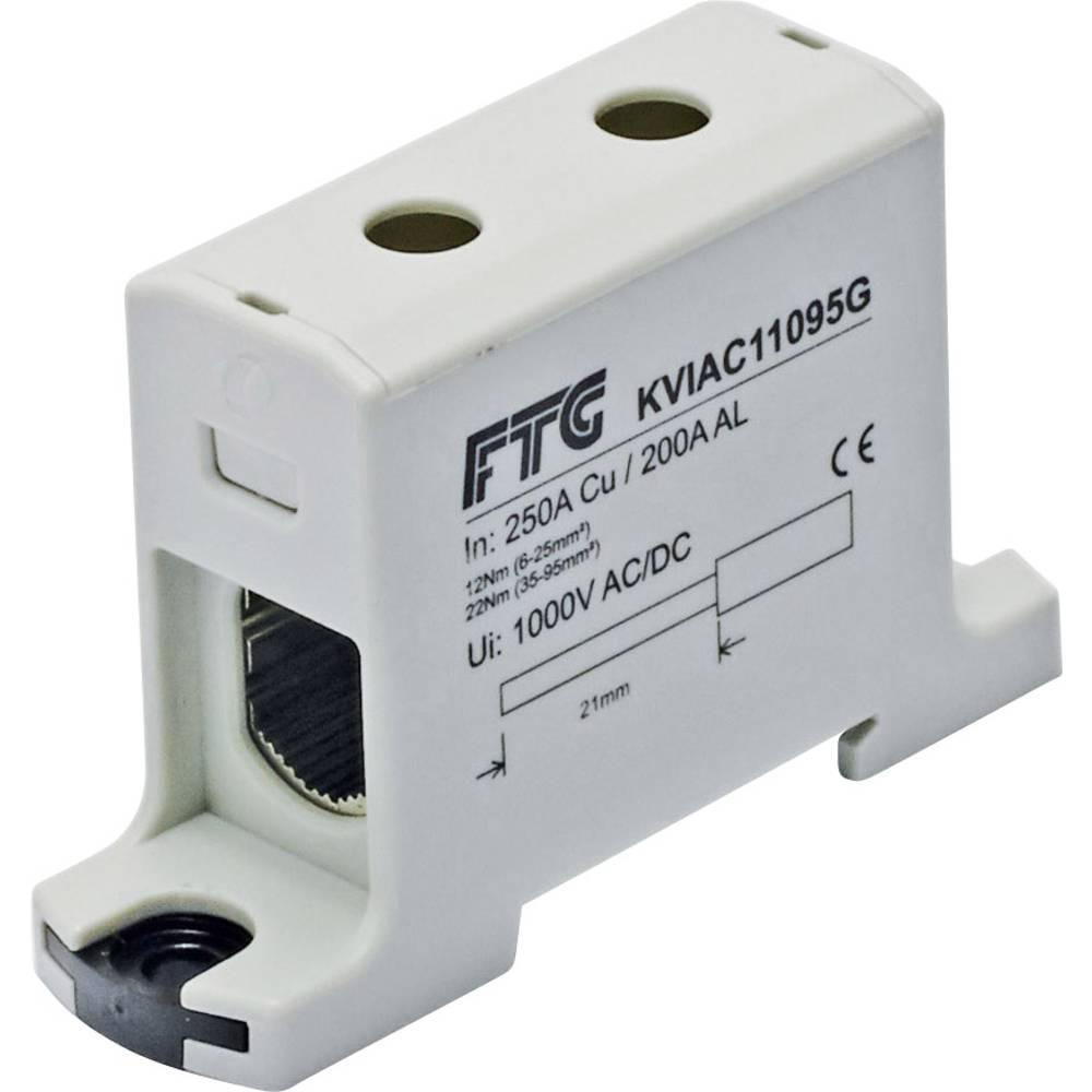 FTG Friedrich Göhringer KVIAC11095G povezovalna sponka siva 1-polni 95 mm² 250 A, 220 A Vrste vodnikov = L