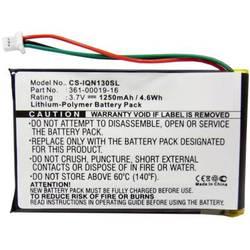 Akumulatorska navigacijska naprava Beltrona Nadomešča originalno baterijo 361-00019-12, 361-00019-16 3.7 V 1250 mAh