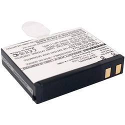 Akumulatorska navigacijska naprava Beltrona Nadomešča originalno baterijo BAT-00022-1050 3.7 V 1100 mAh